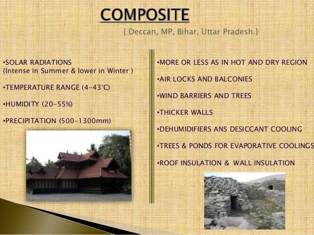 Vernacular Architecture In India