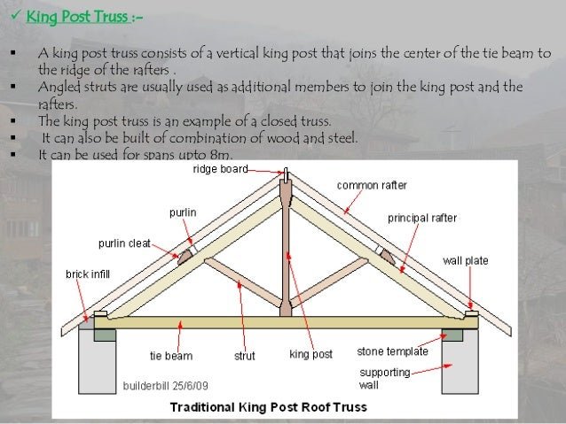 how to build a queen truss