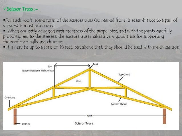 Roof Truss Depth Amp Floor Trusses Figure F000011 0001