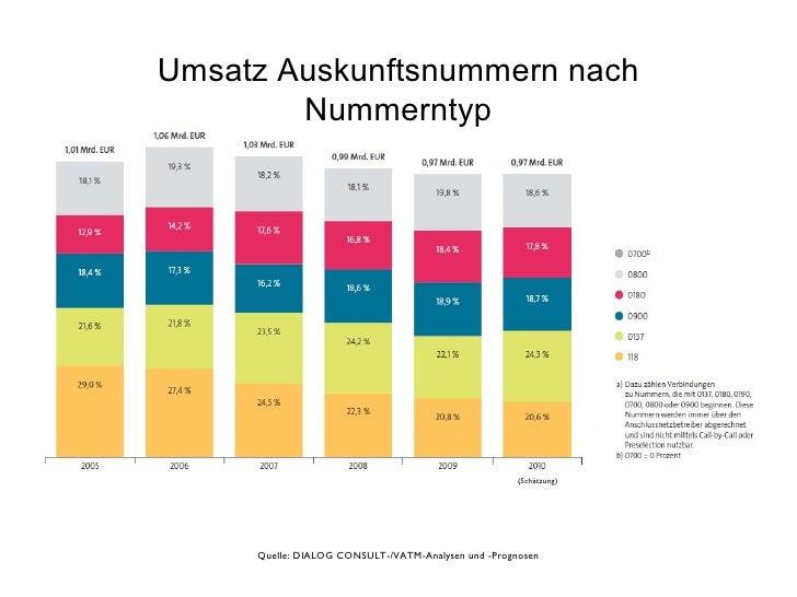 Vernetzte serviceökonomie Slide 3