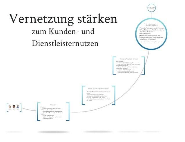 WordPress Dienstleister: Vernetzung stärken (WPCamp 2013)