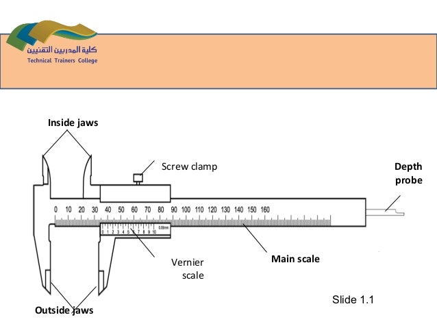 schematic diagram of vernier caliper wiring diagram img Diagram of Thermometer