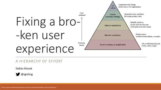 A HIERARCHY OF EFFORT @igniting Fixing a bro- -ken user experience Stefan Klocek HTTPS://WWW.SMASHINGMAGAZINE.COM/2012/09/...