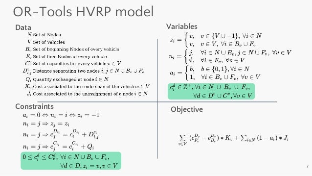 Verolog 2019 : Multiple solving approaches applied to the