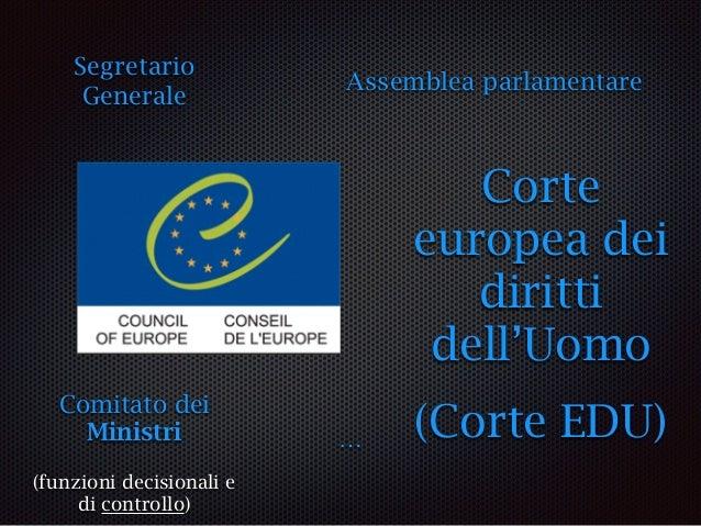 Consiglio d'Europa Un pò di chiarezza .. Consiglio Europeo Consiglio dell'UE (Consiglio dei Ministri) Parlamento Europeo C...