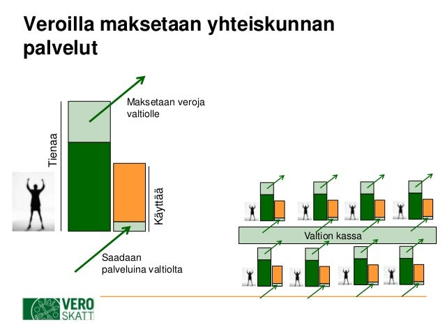 Verotus Suomessa
