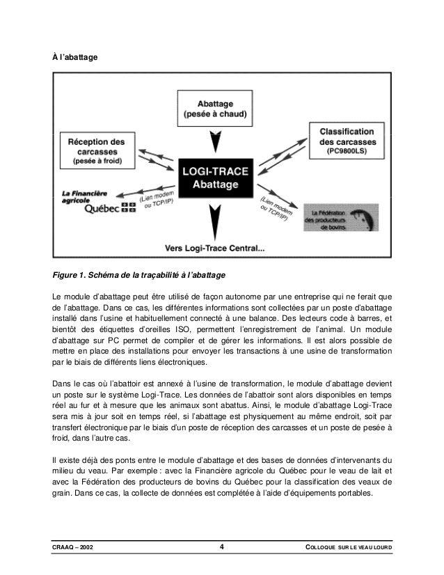 CRAAQ – 2002 COLLOQUE SUR LE VEAU LOURD4 À l'abattage Figure 1. Schéma de la traçabilité à l'abattage Le module d'abattage...