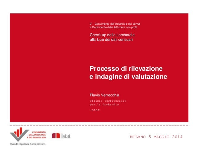 MILANO 5 MAGGIO 2014 Principali innovazioni e risultati del Censimento Censimento dell'industria e dei servizi 2011 ANDREA...