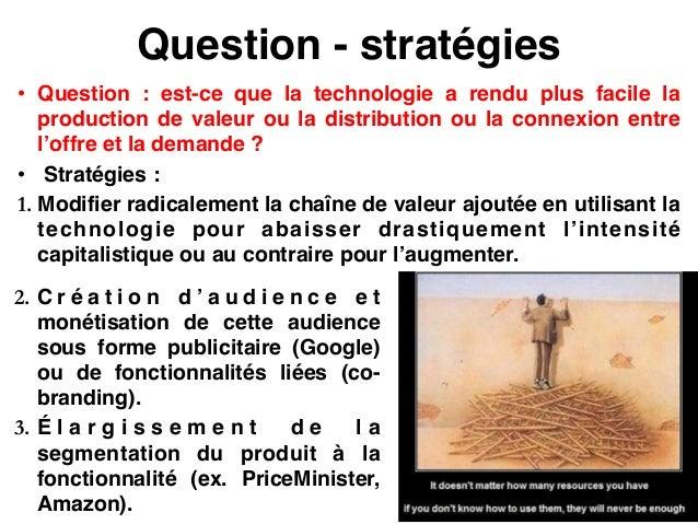 Stratégie générique Changer de business model à partir de la fonctionnalité ou de la technologie! Créer et monétiser une n...