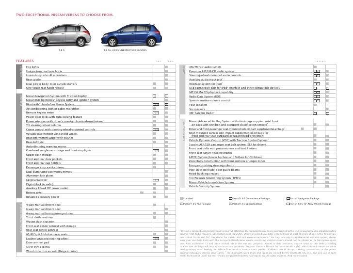 2012 Nissan Versa Brochure