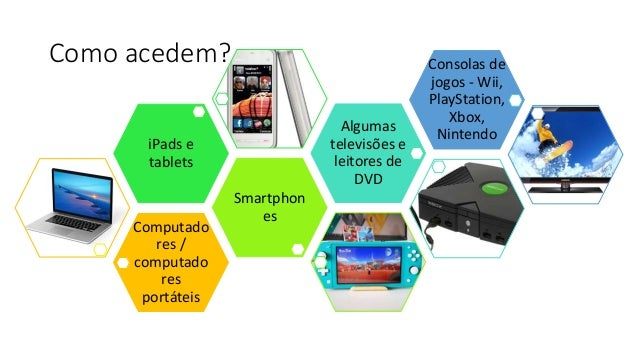 Como acedem? Computado res / computado res portáteis Smartphon es iPads e tablets Algumas televisões e leitores de DVD Con...