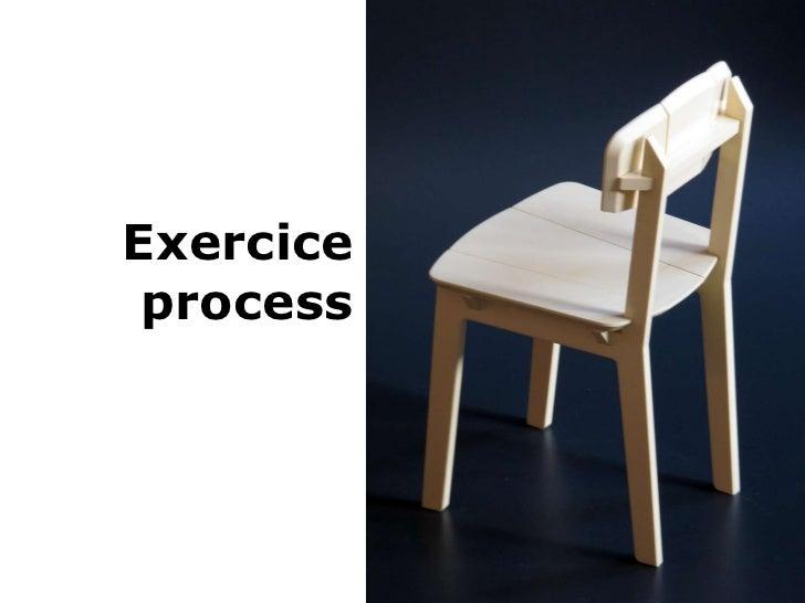 Exercice process