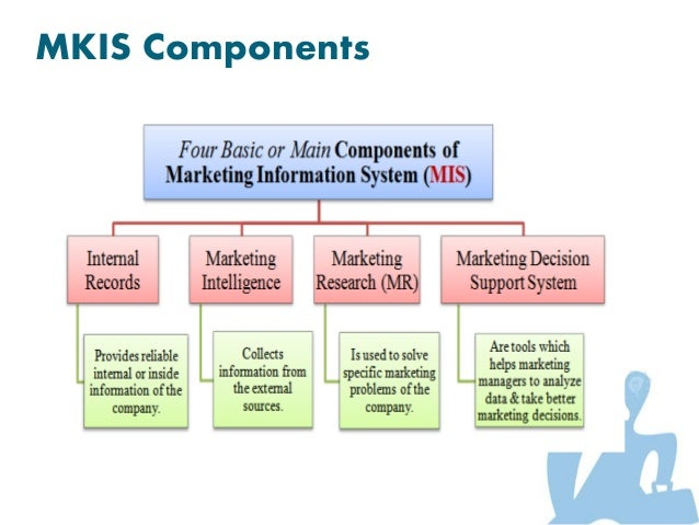 mkis support for the marketing 500 companies mcleod and rogers (1985) and li (1995) disclosed the mkis status of the top 1000 us firms berry (1983) and mentzer et al (1987) revealed the use of micro- computers in the mkiss of us firms higby and farah (1991) reported the use of decision support and expert systems for the past few years,.