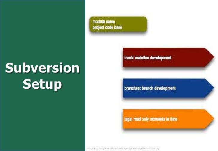 version control  u0026 git