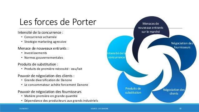 les cinq forces de porter pdf