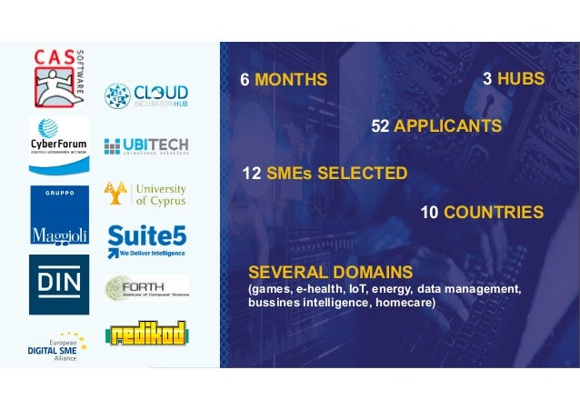 12 SMEs SELECTED 3 HUBS 52 APPLICANTS 10 COUNTRIES 6 MONTHS INCUBATOR HUB SEVERAL DOMAINS (games, e-health, IoT, energy, d...