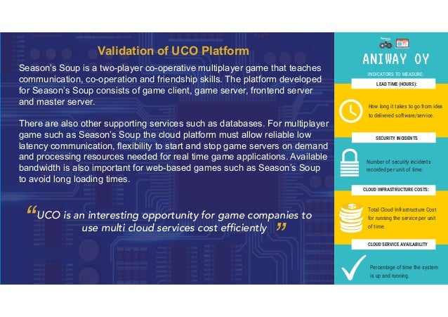 Validation of UCO Platform Season's Soup is a two-player co-operative multiplayer game that teaches communication, co-oper...