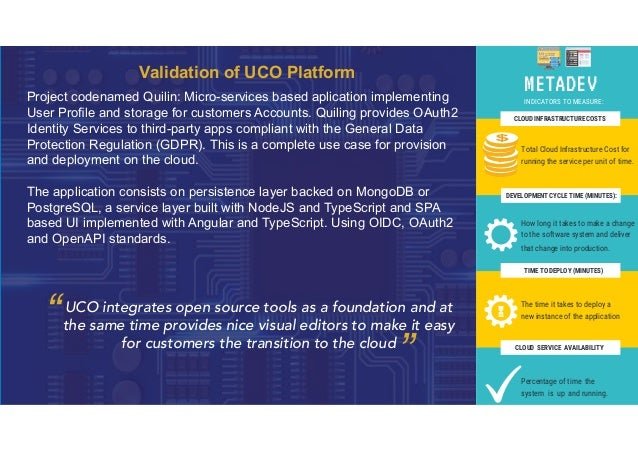 Validation of UCO Platform Project codenamed Quilin: Micro-services based aplication implementing Identity Services to thi...