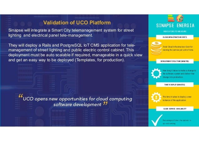 Validation of UCO Platform Sinapse will integrate a Smart City telemanagement system for street lighting and electrical pa...