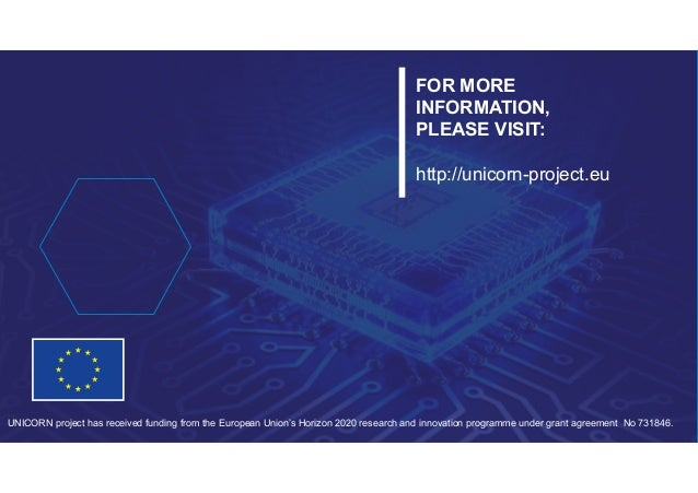 UNICORN project has received funding from the European Union's Horizon 2020 research and innovation programme under grant ...