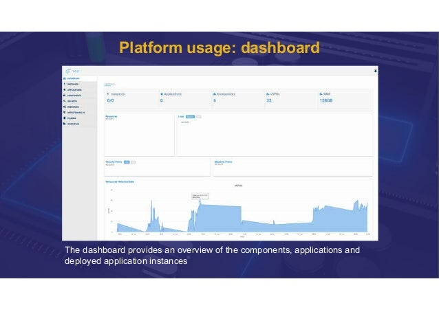 Platform usage: dashboard The dashboard provides an overview of the components, applications and deployed application inst...