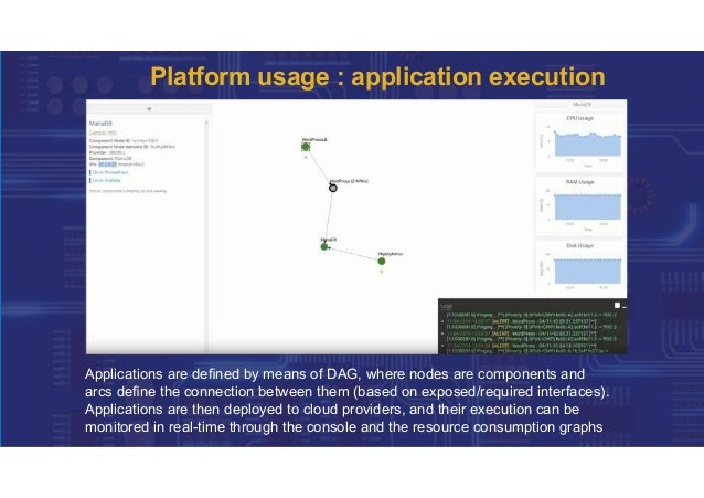 Applications are then deployed to cloud providers, and their execution can be monitored in real-time through the console a...