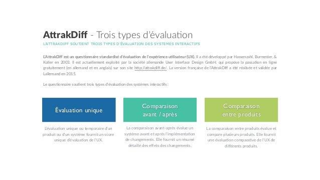 Questionnaire d'évaluation UX AttrakDiff - version française Slide 2
