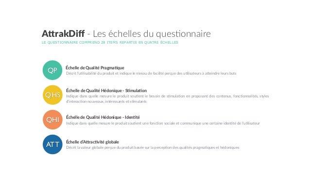 Questionnaire d'évaluation UX AttrakDiff - version française Slide 3