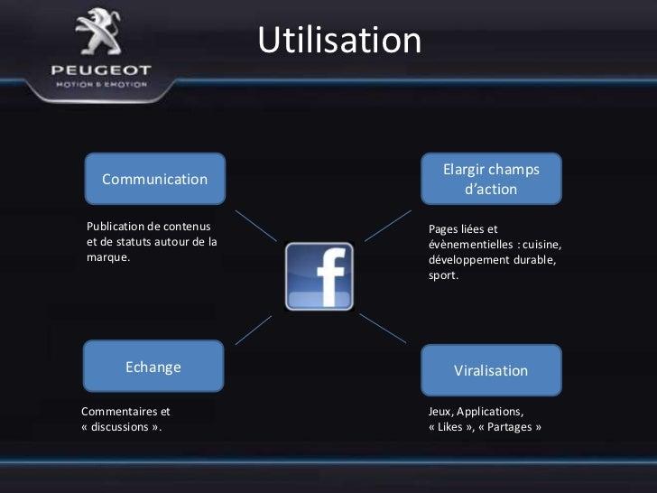 Réseaux sociaux :               Communautés liées                    Musique                                Développem  Au...