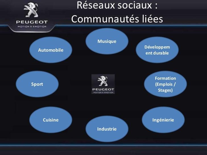 Forum-Peugeot          Indépendant de la marque          40 000 membres          Très renseigné sur la marque         ...