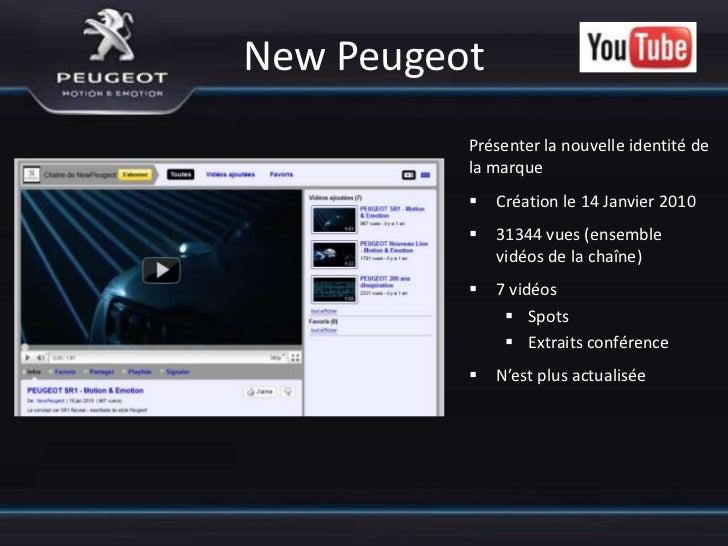Application :The Peugeot of my birth year               Pour Jouer l'internaute doit               devenir fan de la page ...