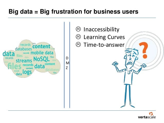 Vertascale big data business access Slide 2