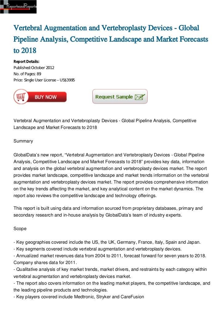 Vertebral Augmentation and Vertebroplasty Devices - GlobalPipeline Analysis, Competitive Landscape and Market Forecaststo ...