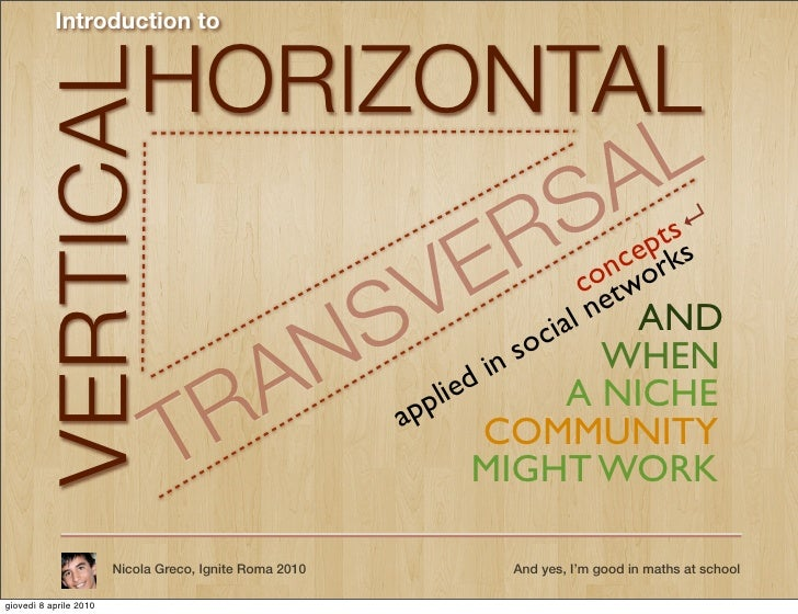 Introduction to           VERTICAL             HORIZONTAL                                             A  L                ...