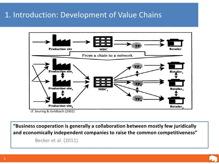 Vertical Integration in the Supply Chain: Is it on the Rise?