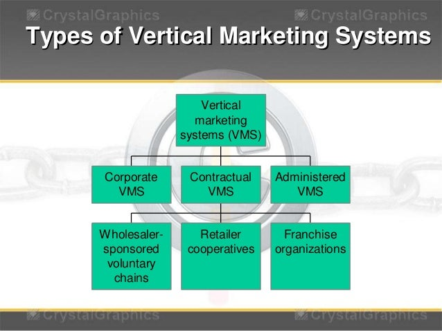 vertical marketing system example india