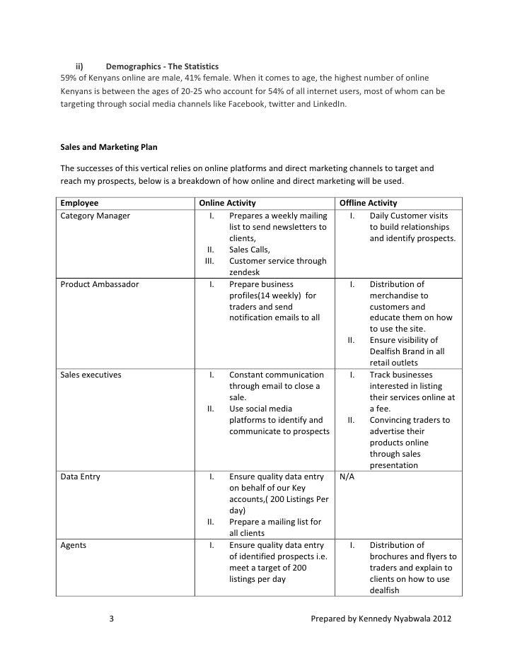 business plan knec format