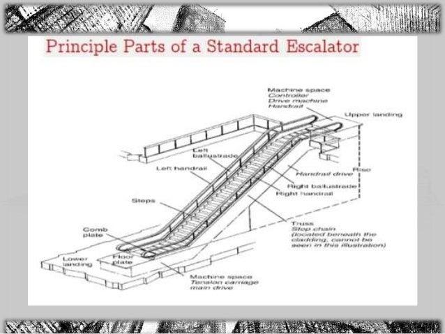 Nce Escalator Diagram Trusted Wiring Diagram