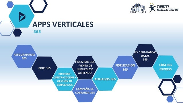 APPS VERTICALES 365 CRM 365 EXPRESS