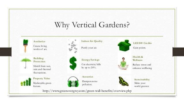Vertical gardens amp green walls