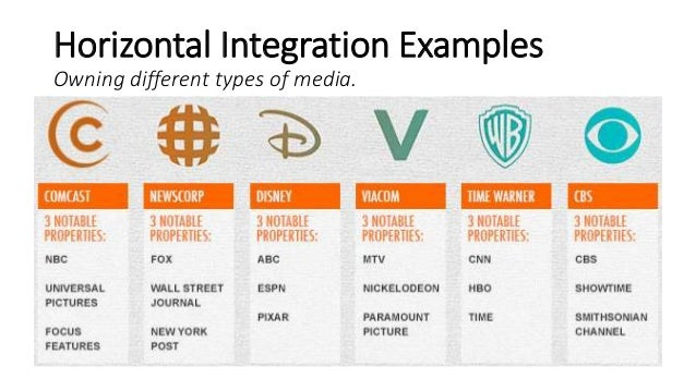 vertical and horizontal integration