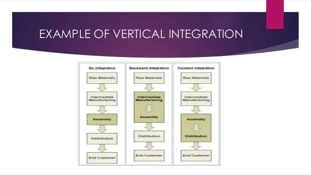 Vertical integration and Zara Retailing