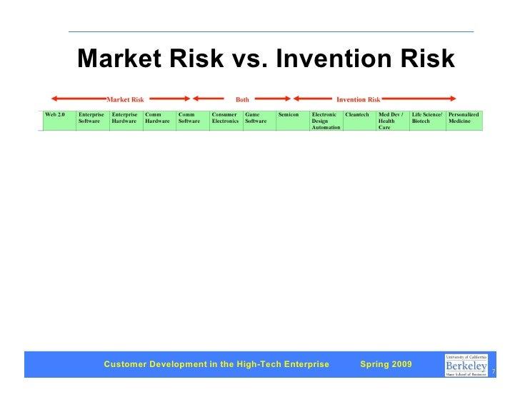 Market Risk vs. Invention Risk       Customer Development in the High-Tech Enterprise   Spring 2009                       ...