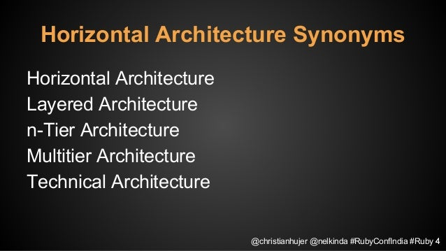 Vertical vs horizontal software architecture ruby conf for Architecture synonym