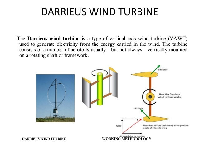 methodology for vertical axis wind turbine Vawt stochastic wind simulator  2 general vstoc methodology 2  field around a vertical-axis wind turbine was examined utilizing information obtained by.