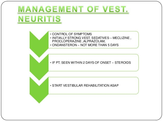 steroids for vestibular neuronitis in dogs