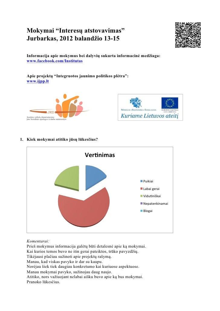 """Mokymai """"Interesų atstovavimas""""   Jurbarkas, 2012 balandžio 13-15   Informacija apie mokymus bei dalyvių sukurta informaci..."""