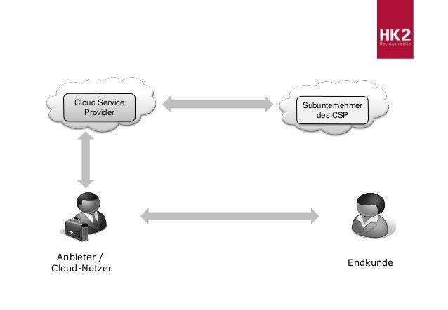 Verträge Für Die Cloud Rechtliche Besonderheiten Und Praktische Rel