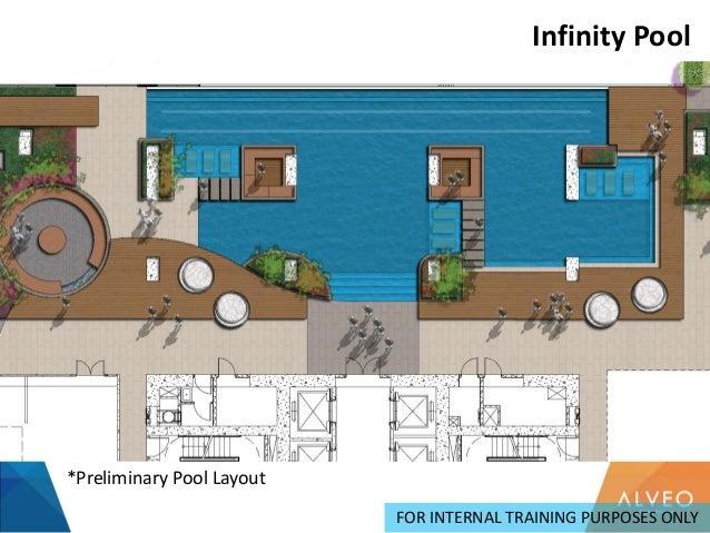 ... 51. Infinity Pool *Preliminary Pool Layout ...