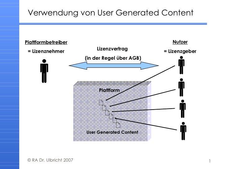 Verwendung von User Generated Content     Plattformbetreiber = Lizenznehmer Plattform   Nutzer = Lizenzgeber User Ge...